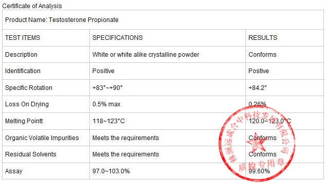 Testosterone Propionate COA