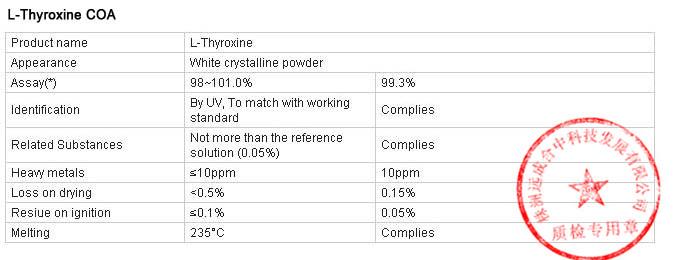 L-Thyroxine
