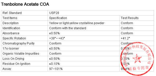 Trenbolone Acetate COA