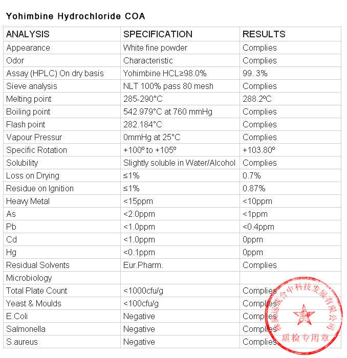 Yohimbine Hydrochloride COA