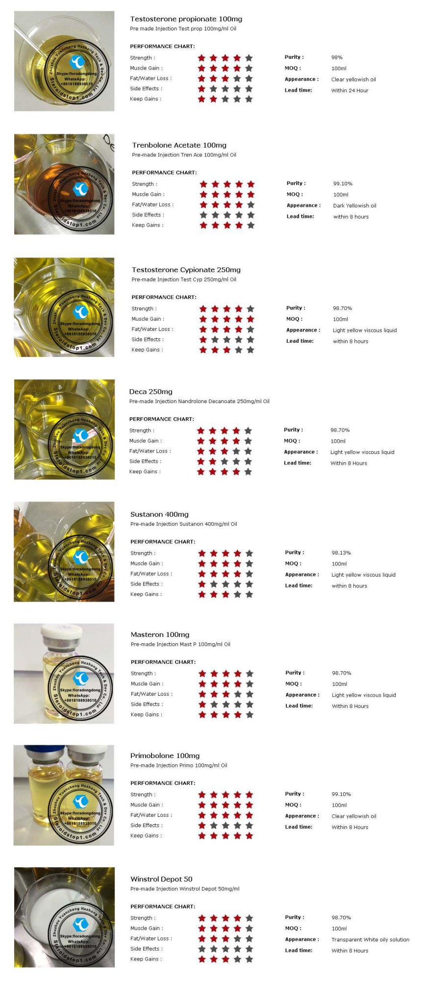 recommended oil